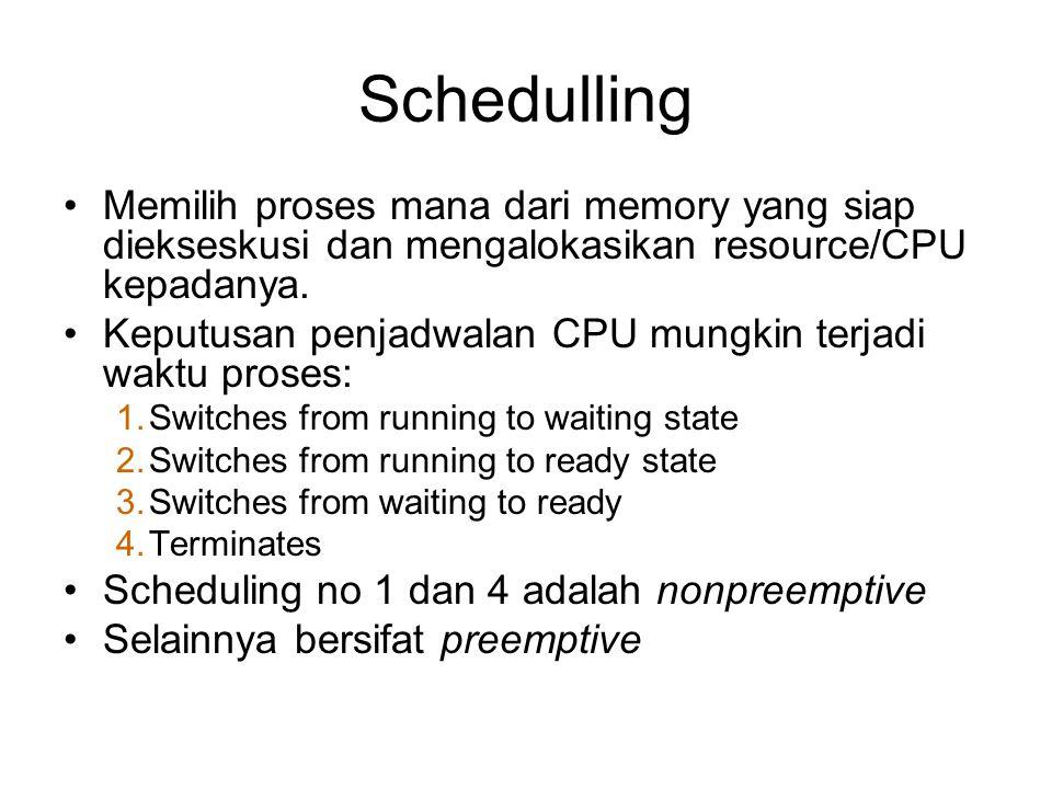 Schedulling Memilih proses mana dari memory yang siap diekseskusi dan mengalokasikan resource/CPU kepadanya. Keputusan penjadwalan CPU mungkin terjadi