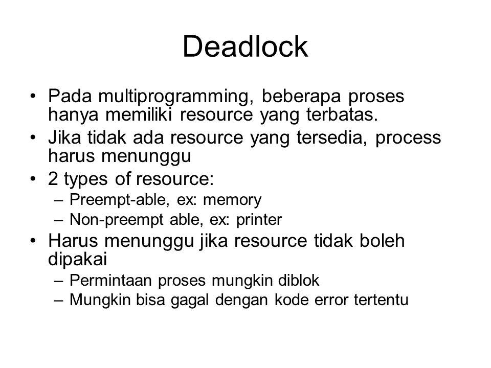 Deadlock Pada multiprogramming, beberapa proses hanya memiliki resource yang terbatas. Jika tidak ada resource yang tersedia, process harus menunggu 2