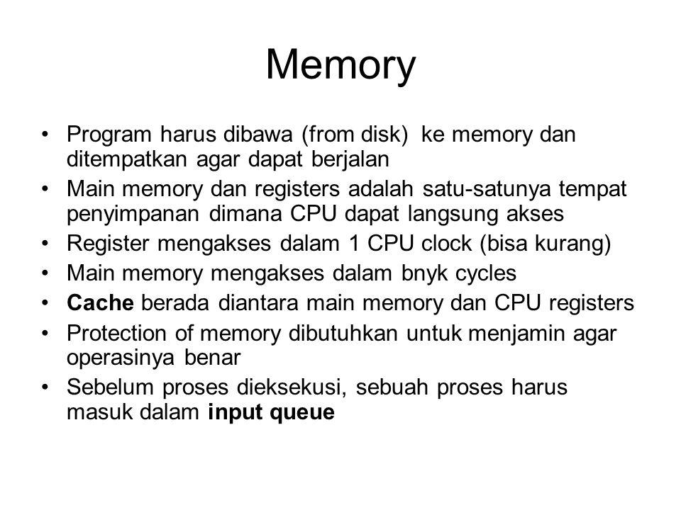 Memory Program harus dibawa (from disk) ke memory dan ditempatkan agar dapat berjalan Main memory dan registers adalah satu-satunya tempat penyimpanan