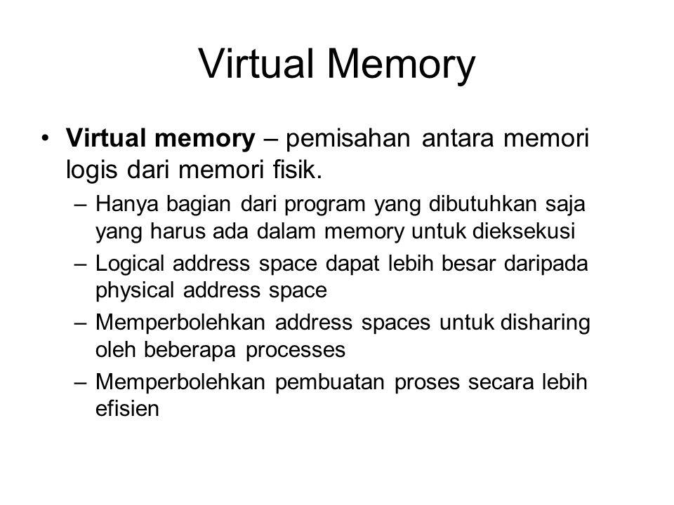 Virtual Memory Virtual memory – pemisahan antara memori logis dari memori fisik. –Hanya bagian dari program yang dibutuhkan saja yang harus ada dalam