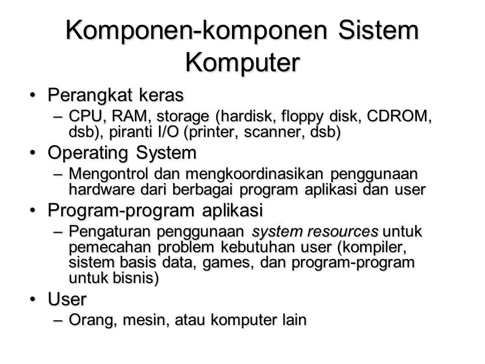 Komponen-komponen Sistem Komputer Perangkat kerasPerangkat keras –CPU, RAM, storage (hardisk, floppy disk, CDROM, dsb), piranti I/O (printer, scanner,