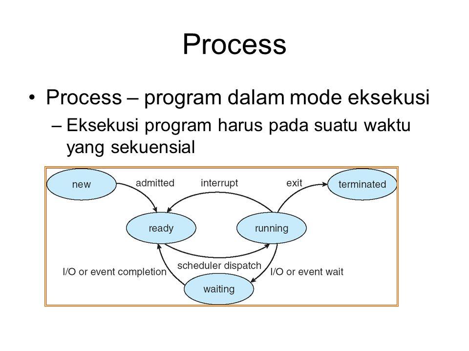 Process Process – program dalam mode eksekusi –Eksekusi program harus pada suatu waktu yang sekuensial