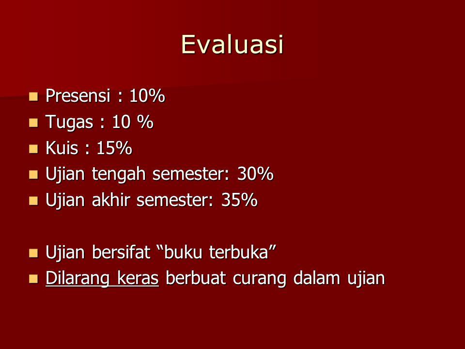 Evaluasi Presensi : 10% Presensi : 10% Tugas : 10 % Tugas : 10 % Kuis : 15% Kuis : 15% Ujian tengah semester: 30% Ujian tengah semester: 30% Ujian akh