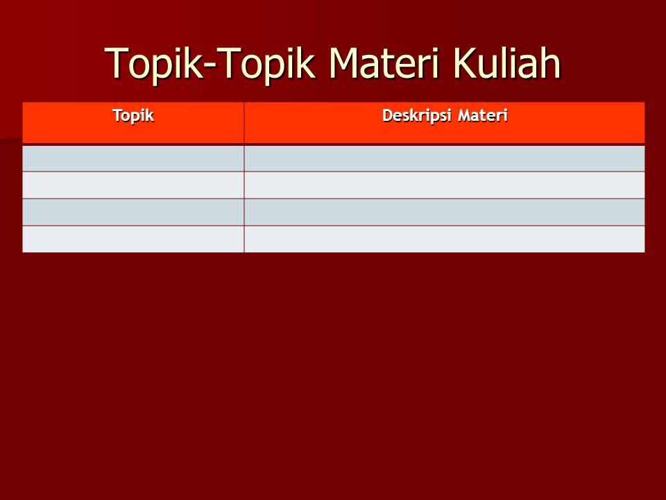 Topik-Topik Materi Kuliah Topik Deskripsi Materi