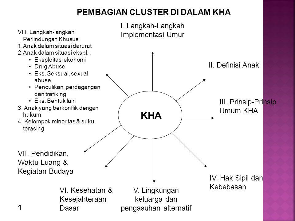 KHA II.Definisi Anak I. Langkah-Langkah Implementasi Umur VIII.