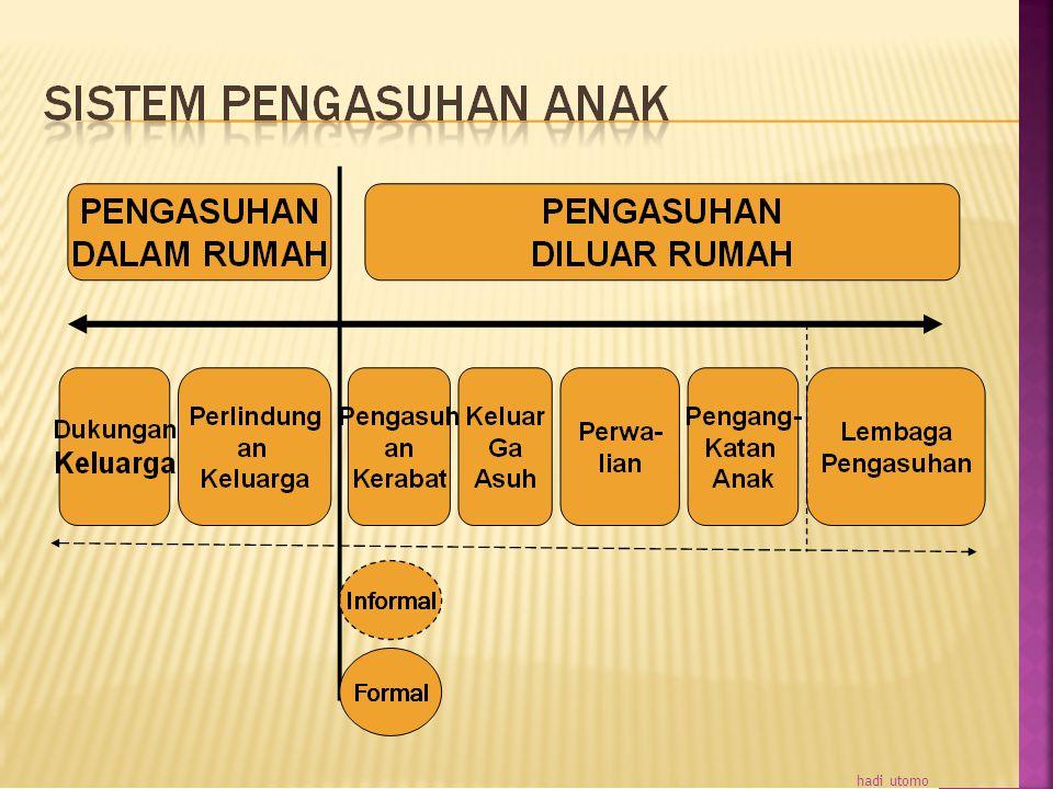  Berikut adalah contoh system adminstrasi kependudukan dan pencatatan sipil dalam ajaran Islam, dengan mengambil contoh silsilah Nabi Muhammad hingga keatas: Muhammad bin `Abdullah, 'Abdullah bin 'Abdul-Muththalib bin Hasyim (Amr) bin Abdul Manaf (al-Mughira) bin Qushay (Zaid) bin Kilab bin Murrah bin Ka`b bin Lu'ay bin Ghalib bin Fihr (Quraish) bin Malik bin an- Nadr (Qais) bin Kinanah bin Khuzaimah bin Mudrikah (Amir) bin Ilyas bin Mudar bin Nizar bin Ma`ad bin Adnan……… dan seterusnya hingga pada bin awal adanya manusia di muka bumi.