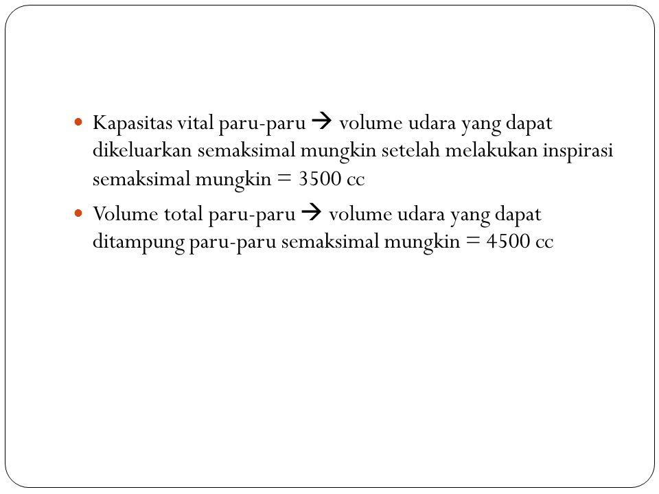 Kapasitas vital paru-paru  volume udara yang dapat dikeluarkan semaksimal mungkin setelah melakukan inspirasi semaksimal mungkin = 3500 cc Volume tot