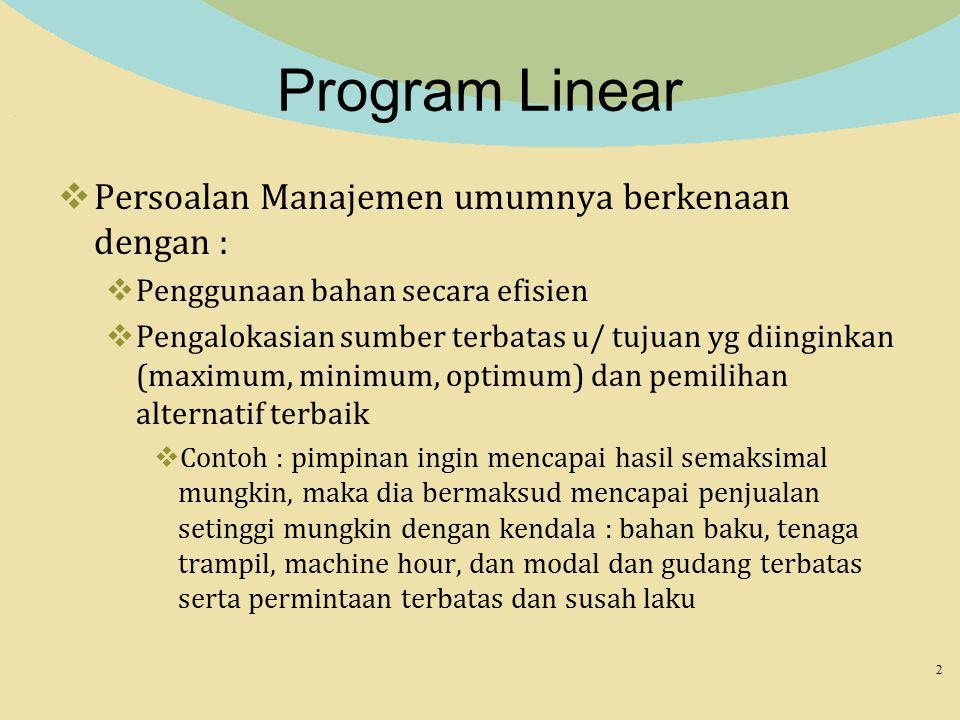 Program Linear  Persoalan Manajemen umumnya berkenaan dengan :  Penggunaan bahan secara efisien  Pengalokasian sumber terbatas u/ tujuan yg diingin