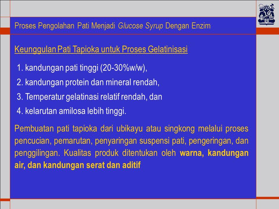 Keunggulan Pati Tapioka untuk Proses Gelatinisasi 1.