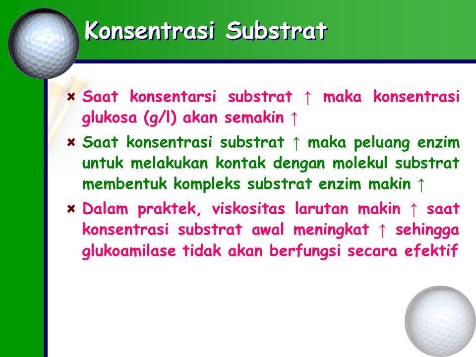 Konsentrasi Substrat Saat konsentarsi substrat ↑ maka konsentrasi glukosa (g/l) akan semakin ↑ Saat konsentrasi substrat ↑ maka peluang enzim untuk melakukan kontak dengan molekul substrat membentuk kompleks substrat enzim makin ↑ Dalam praktek, viskositas larutan makin ↑ saat konsentrasi substrat awal meningkat ↑ sehingga glukoamilase tidak akan berfungsi secara efektif