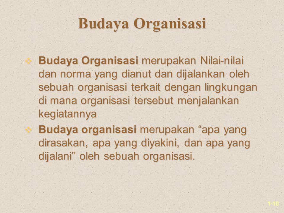 1-10 Budaya Organisasi v Budaya Organisasi merupakan Nilai-nilai dan norma yang dianut dan dijalankan oleh sebuah organisasi terkait dengan lingkungan di mana organisasi tersebut menjalankan kegiatannya v Budaya organisasi merupakan apa yang dirasakan, apa yang diyakini, dan apa yang dijalani oleh sebuah organisasi.