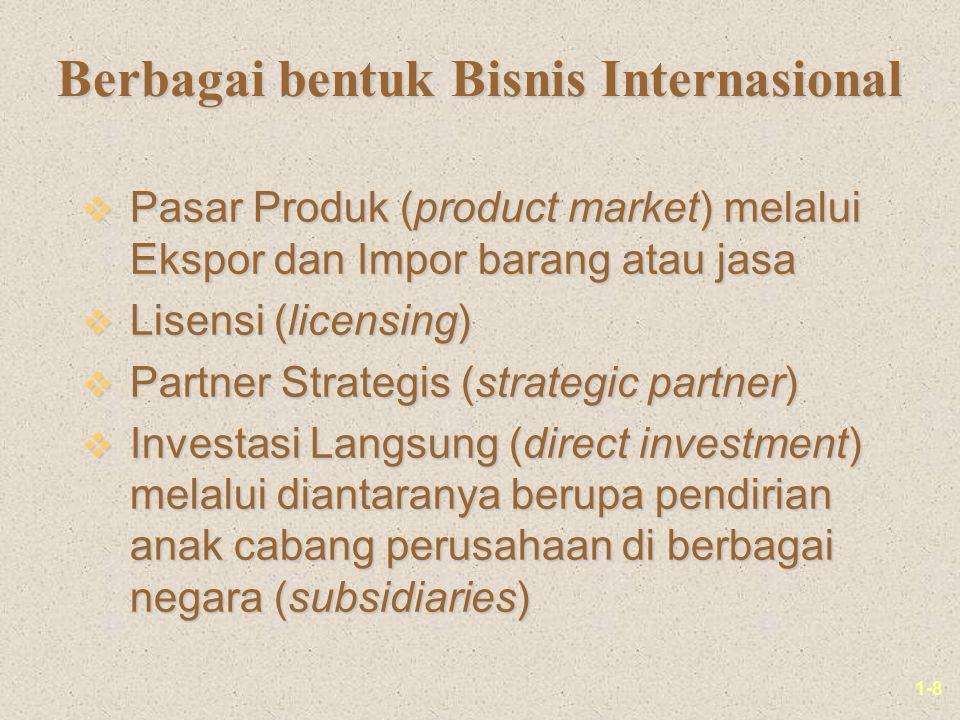 1-8 Berbagai bentuk Bisnis Internasional v Pasar Produk (product market) melalui Ekspor dan Impor barang atau jasa v Lisensi (licensing) v Partner Str
