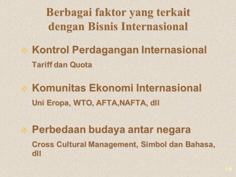1-9 Berbagai faktor yang terkait dengan Bisnis Internasional v Kontrol Perdagangan Internasional Tariff dan Quota v Komunitas Ekonomi Internasional Uni Eropa, WTO, AFTA,NAFTA, dll v Perbedaan budaya antar negara Cross Cultural Management, Simbol dan Bahasa, dll