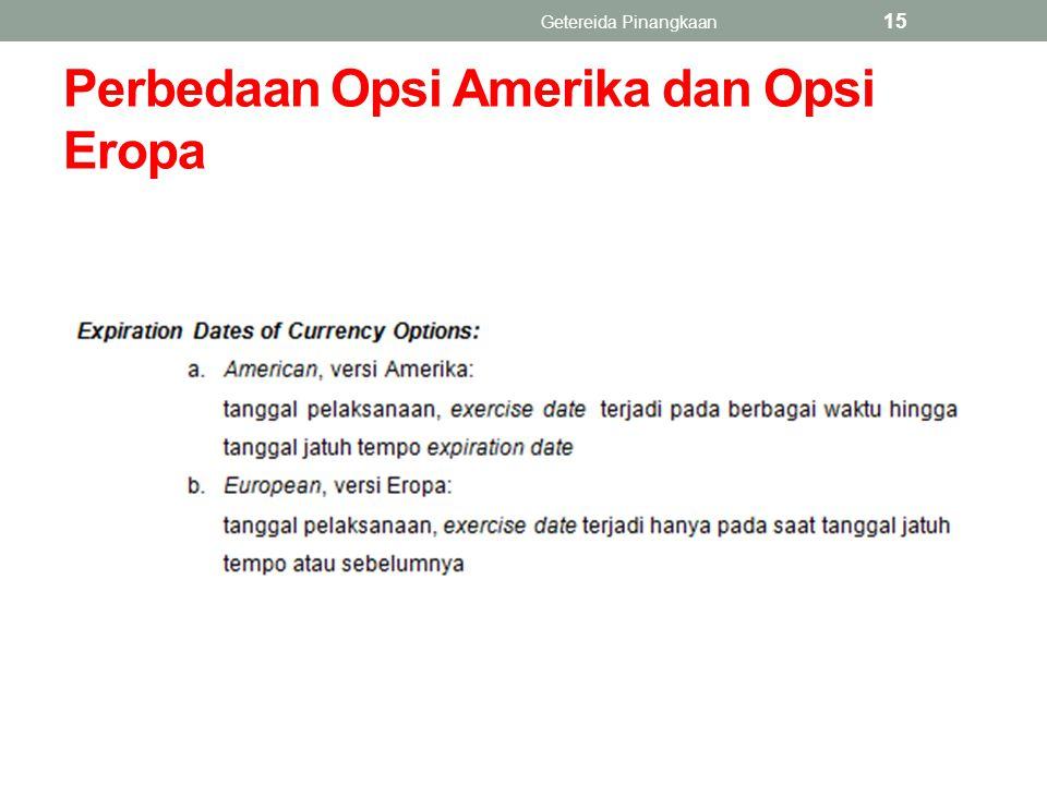 Perbedaan Opsi Amerika dan Opsi Eropa Getereida Pinangkaan 15