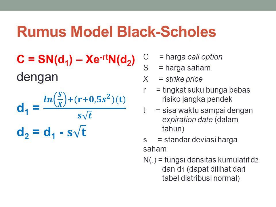 Rumus Model Black-Scholes C = harga call option S = harga saham X = strike price r = tingkat suku bunga bebas risiko jangka pendek t = sisa waktu samp