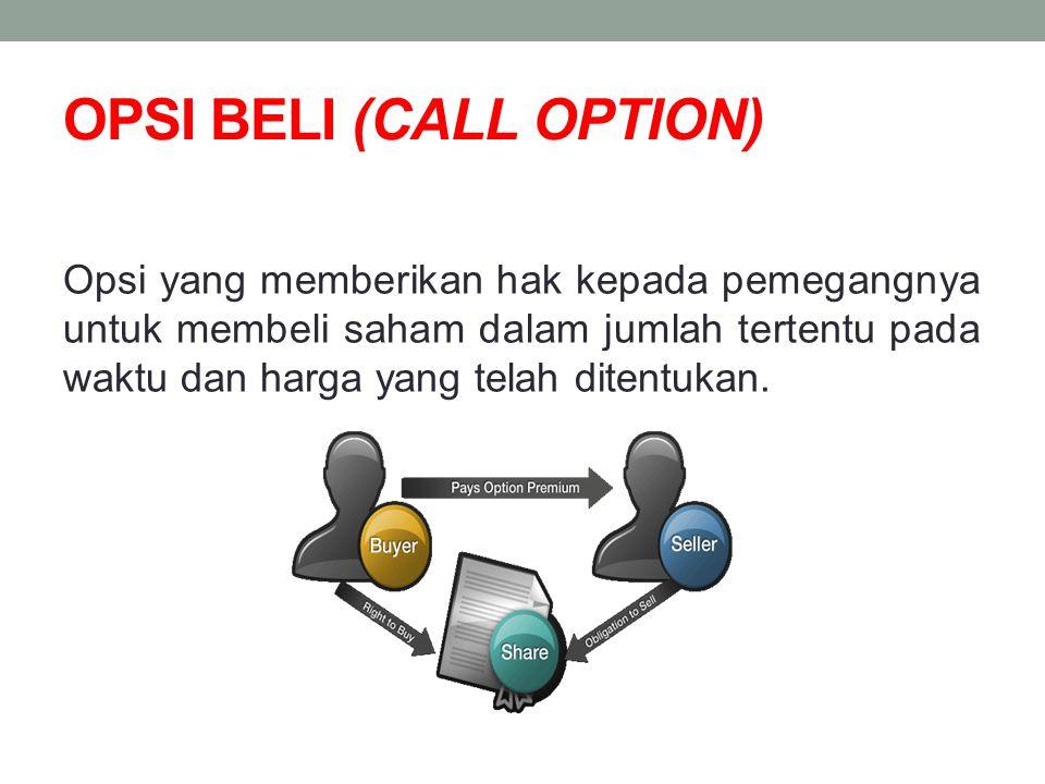 OPSI BELI (CALL OPTION) Opsi yang memberikan hak kepada pemegangnya untuk membeli saham dalam jumlah tertentu pada waktu dan harga yang telah ditentuk