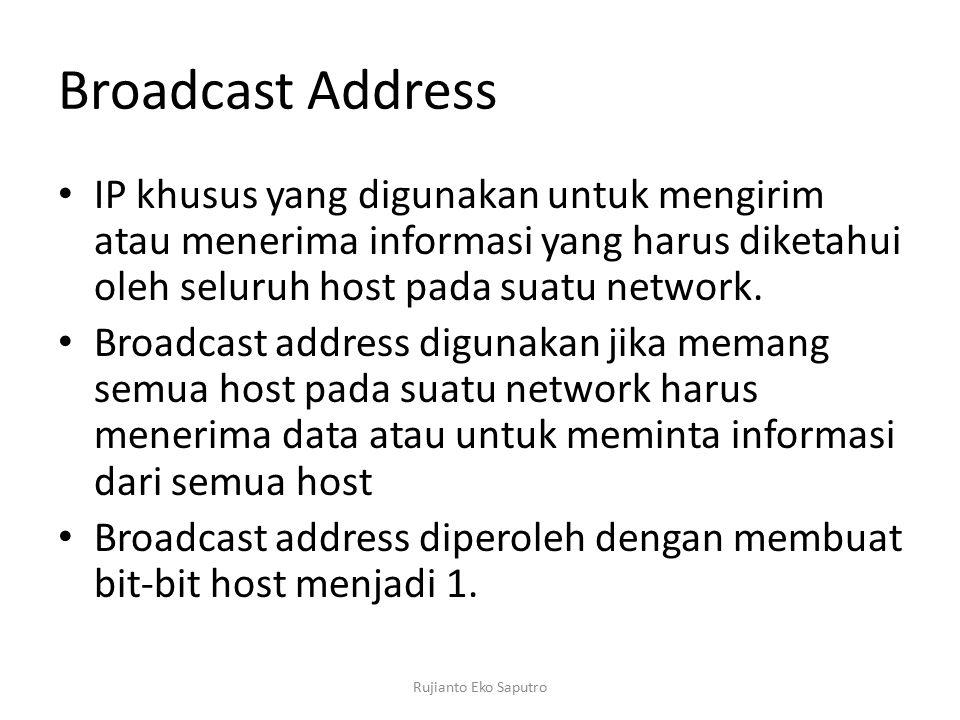 Broadcast Address IP khusus yang digunakan untuk mengirim atau menerima informasi yang harus diketahui oleh seluruh host pada suatu network. Broadcast