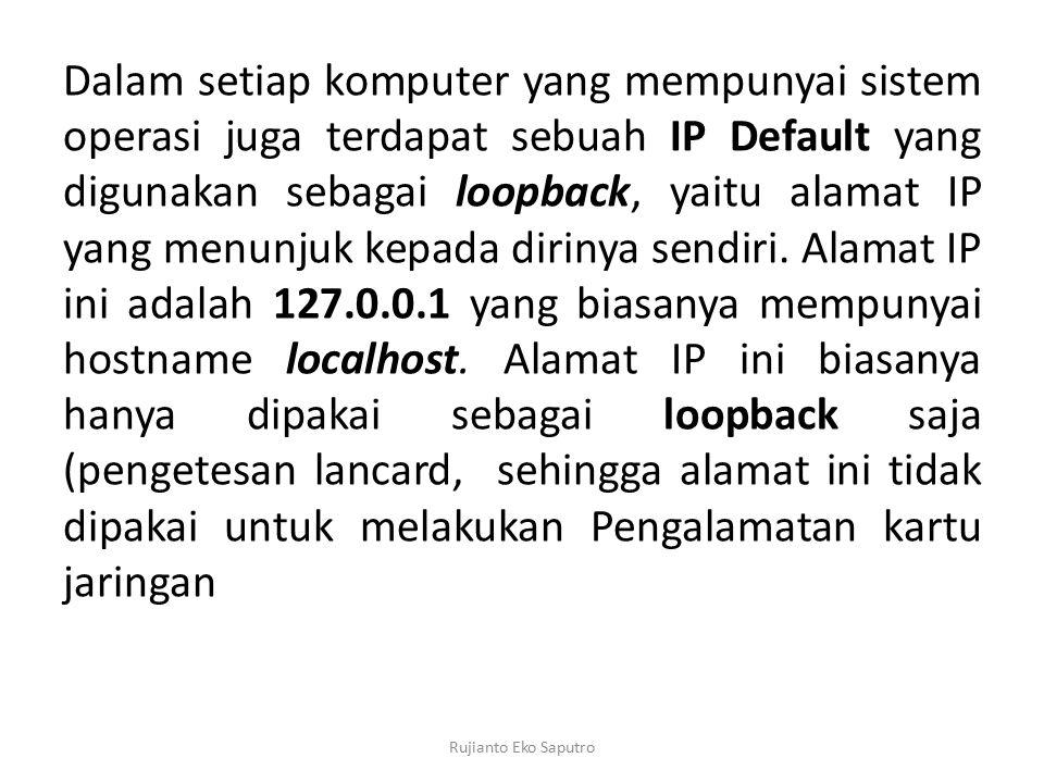 Dalam setiap komputer yang mempunyai sistem operasi juga terdapat sebuah IP Default yang digunakan sebagai loopback, yaitu alamat IP yang menunjuk kepada dirinya sendiri.