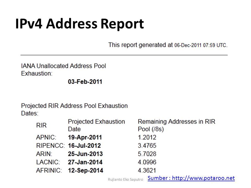 IPv4 Address Report Sumber : http://www.potaroo.net Rujianto Eko Saputro