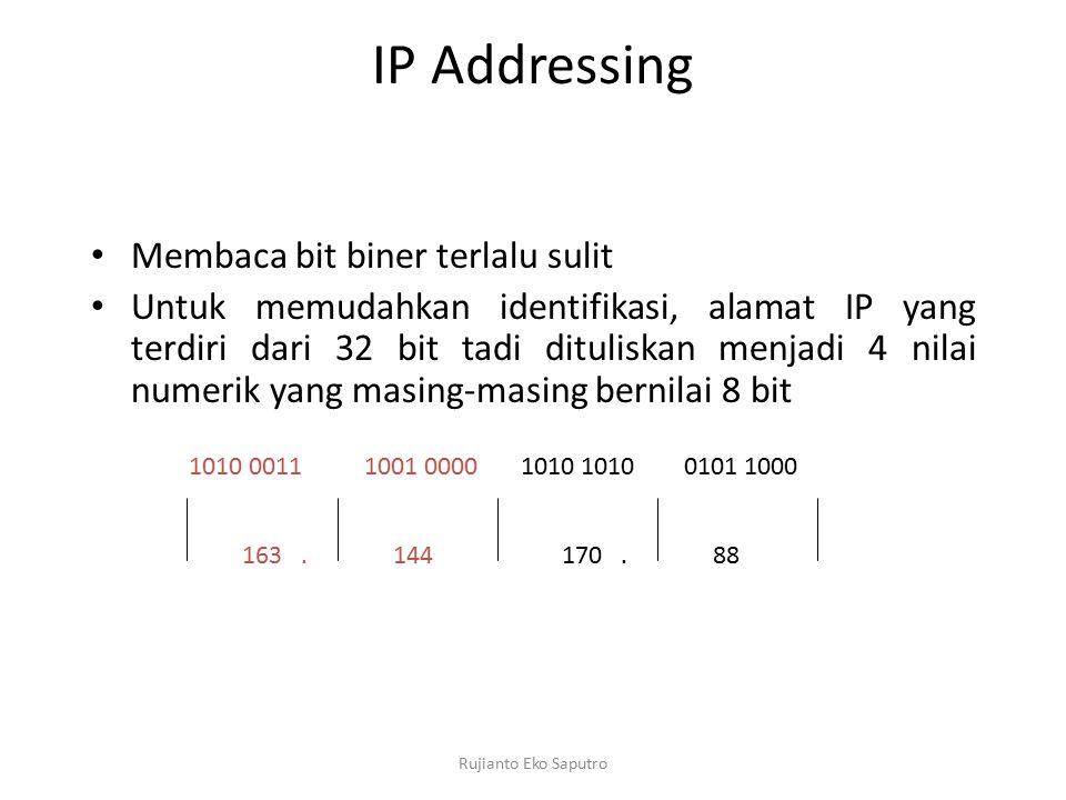 IP Addressing Membaca bit biner terlalu sulit Untuk memudahkan identifikasi, alamat IP yang terdiri dari 32 bit tadi dituliskan menjadi 4 nilai numerik yang masing-masing bernilai 8 bit 1010 0011 1001 0000 1010 1010 0101 1000 163.170.14488 Rujianto Eko Saputro