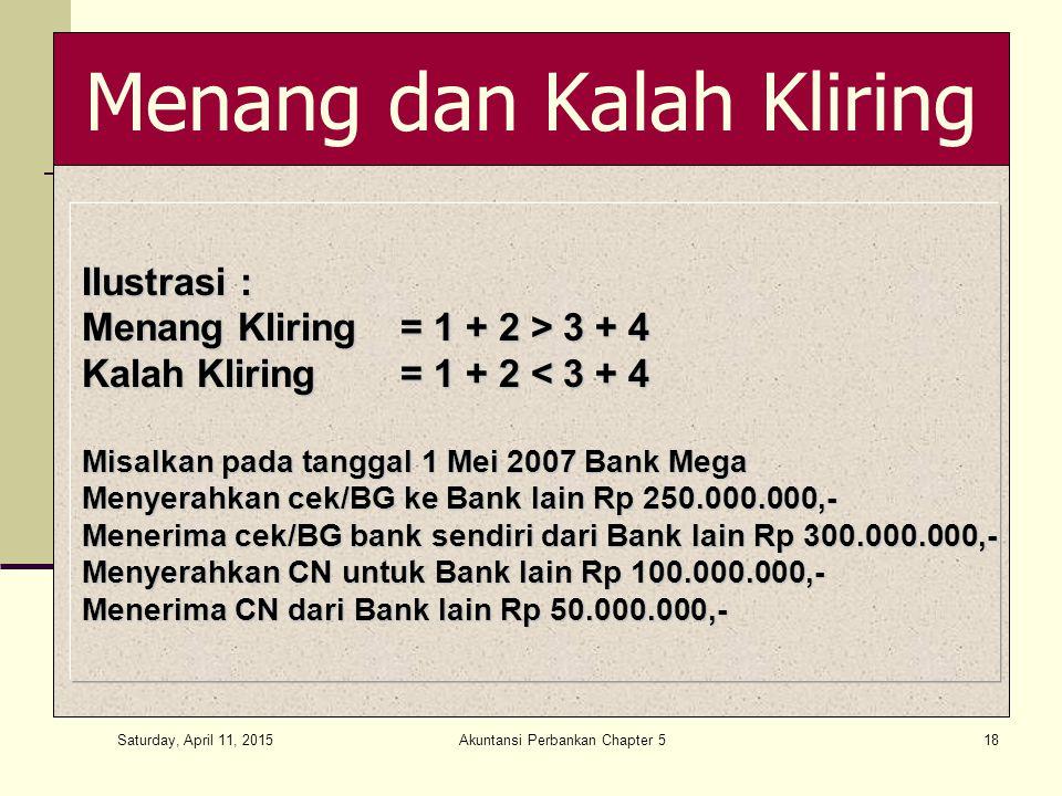Saturday, April 11, 2015 Akuntansi Perbankan Chapter 518 Menang dan Kalah Kliring Ilustrasi : Menang Kliring = 1 + 2 > 3 + 4 Kalah Kliring= 1 + 2 < 3 + 4 Misalkan pada tanggal 1 Mei 2007 Bank Mega Menyerahkan cek/BG ke Bank lain Rp 250.000.000,- Menerima cek/BG bank sendiri dari Bank lain Rp 300.000.000,- Menyerahkan CN untuk Bank lain Rp 100.000.000,- Menerima CN dari Bank lain Rp 50.000.000,-