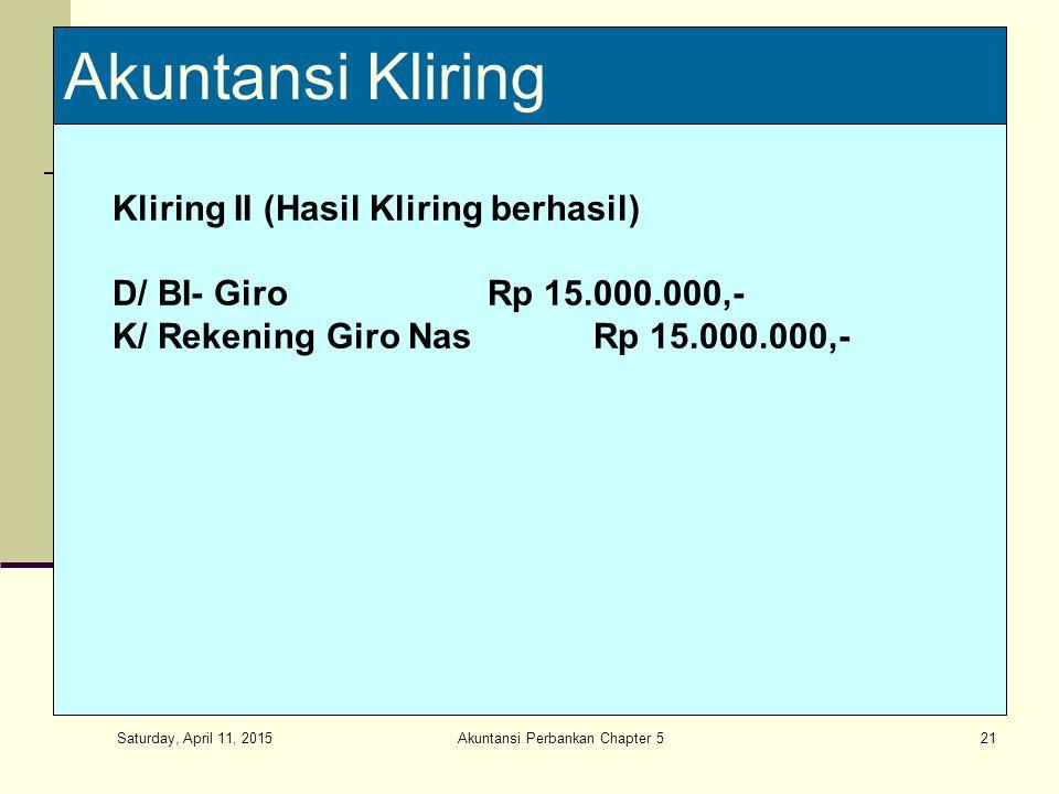 Saturday, April 11, 2015 Akuntansi Perbankan Chapter 521 Akuntansi Kliring Kliring II (Hasil Kliring berhasil) D/ BI- GiroRp 15.000.000,- K/ Rekening