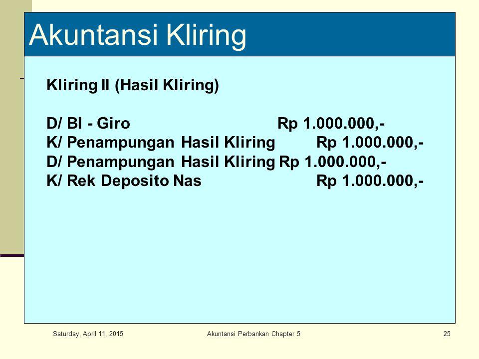Saturday, April 11, 2015 Akuntansi Perbankan Chapter 525 Akuntansi Kliring Kliring II (Hasil Kliring) D/ BI - Giro Rp 1.000.000,- K/ Penampungan Hasil KliringRp 1.000.000,- D/ Penampungan Hasil Kliring Rp 1.000.000,- K/ Rek Deposito NasRp 1.000.000,-