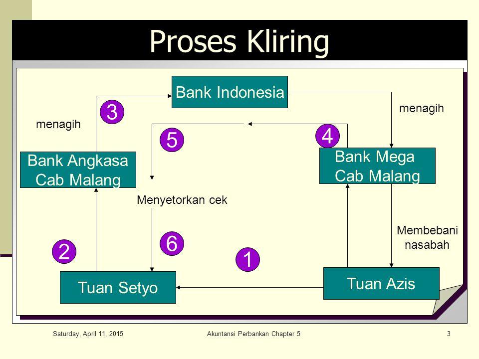Saturday, April 11, 2015 Akuntansi Perbankan Chapter 53 Proses Kliring Bank Indonesia Bank Angkasa Cab Malang Tuan Setyo Bank Mega Cab Malang Tuan Azi