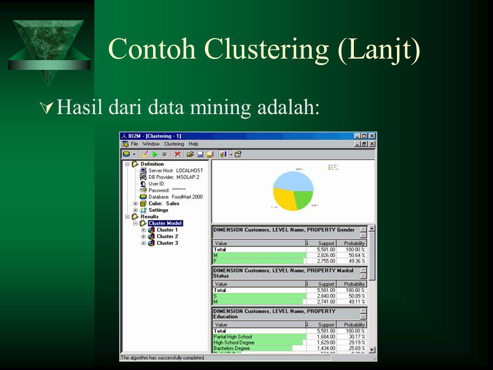 Contoh Clustering (Lanjt)  Hasil dari data mining adalah: