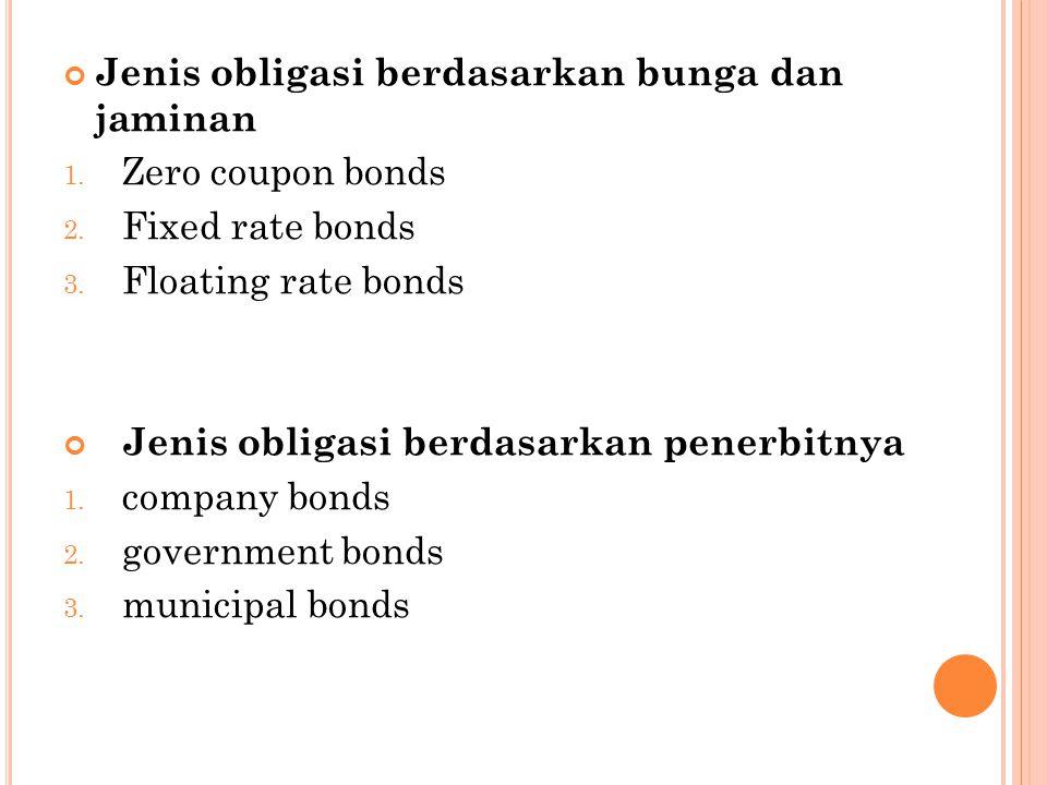 Jenis obligasi berdasarkan bunga dan jaminan 1. Zero coupon bonds 2. Fixed rate bonds 3. Floating rate bonds Jenis obligasi berdasarkan penerbitnya 1.