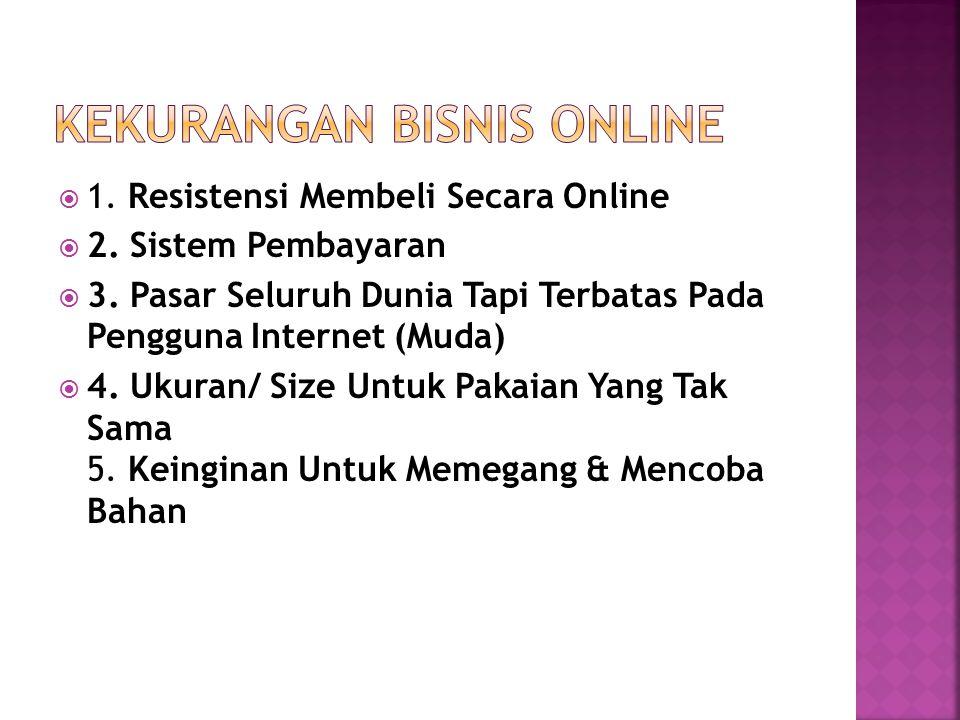  1. Resistensi Membeli Secara Online  2. Sistem Pembayaran  3.