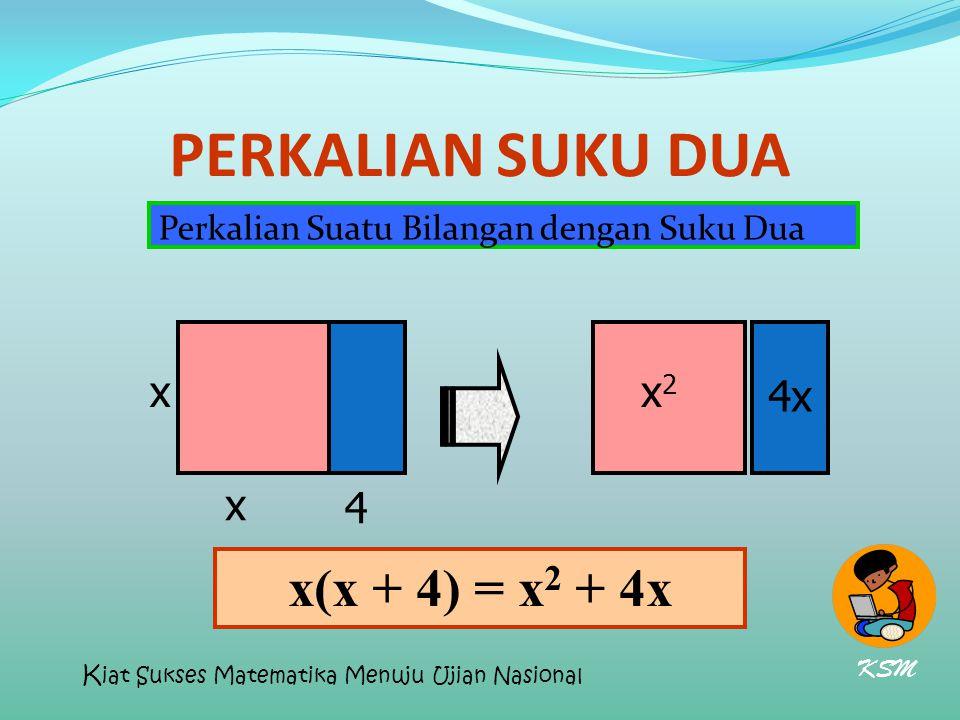 PERKALIAN SUKU DUA Perkalian Suatu Bilangan dengan Suku Dua x x 4 4x x2x2 x(x + 4) = x 2 + 4x KSM K iat Sukses Matematika Menuju Ujian Nasional