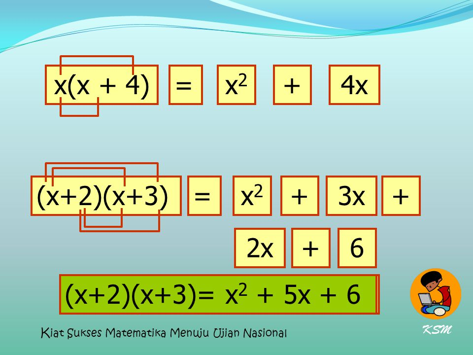 x(x + 4)= (x+2)(x+3) x2x2 4x+ =x2x2 3x++ 2x+6 (x+2)(x+3)= x 2 + 5x + 6 KSM K iat Sukses Matematika Menuju Ujian Nasional
