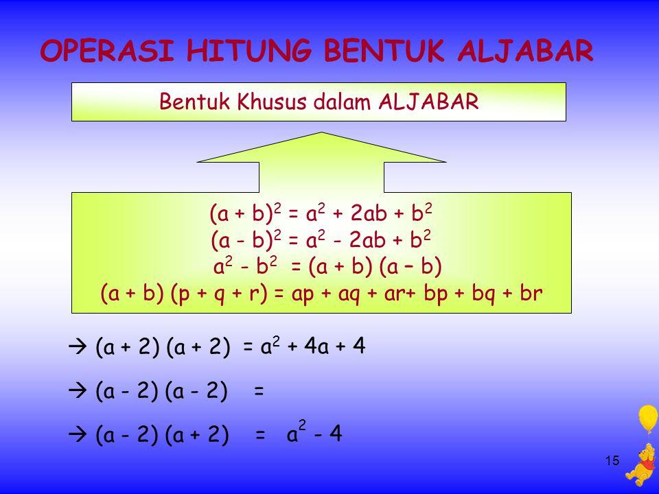 15 OPERASI HITUNG BENTUK ALJABAR (a + b) 2 = a 2 + 2ab + b 2 (a - b) 2 = a 2 - 2ab + b 2 a 2 - b 2 = (a + b) (a – b) (a + b) (p + q + r) = ap + aq + ar+ bp + bq + br Bentuk Khusus dalam ALJABAR  (a + 2) (a + 2) = a 2 + 4a + 4  (a - 2) (a - 2) =  (a - 2) (a + 2) =a 2 - 4