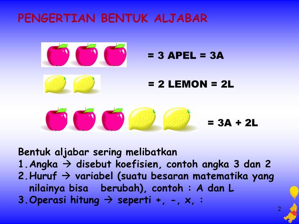2 PENGERTIAN BENTUK ALJABAR = 3 APEL = 3A = 2 LEMON = 2L = 3A + 2L Bentuk aljabar sering melibatkan 1.Angka  disebut koefisien, contoh angka 3 dan 2 2.Huruf  variabel (suatu besaran matematika yang nilainya bisa berubah), contoh : A dan L 3.Operasi hitung  seperti +, -, x, :