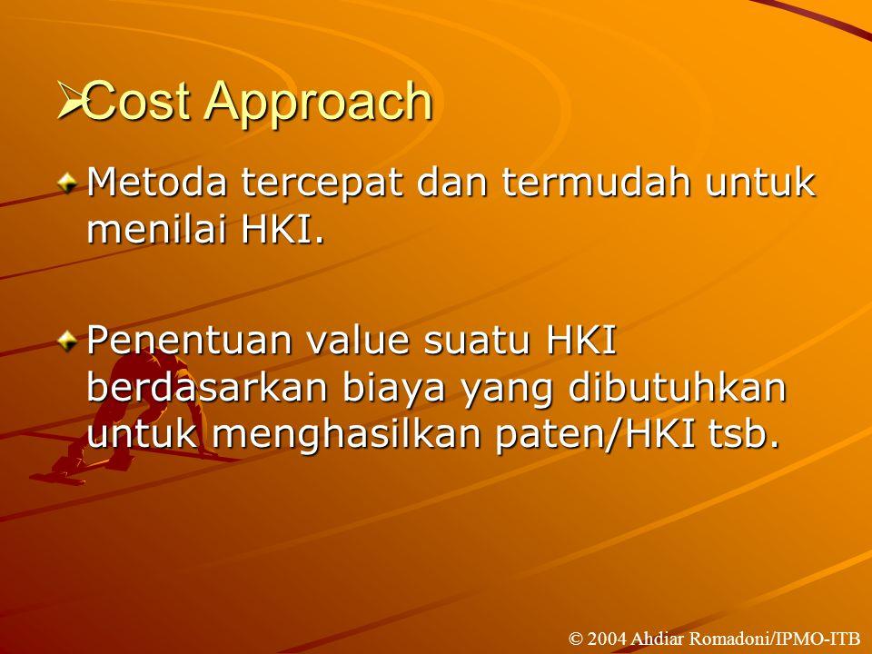  Cost Approach Metoda tercepat dan termudah untuk menilai HKI.