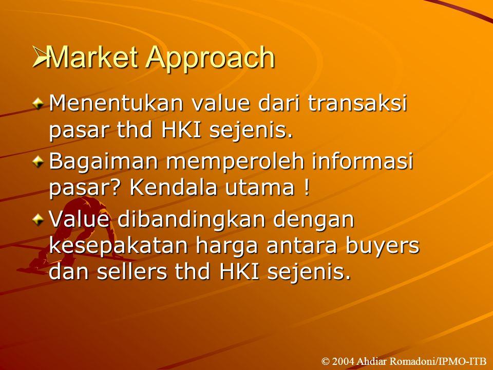  Market Approach Menentukan value dari transaksi pasar thd HKI sejenis.