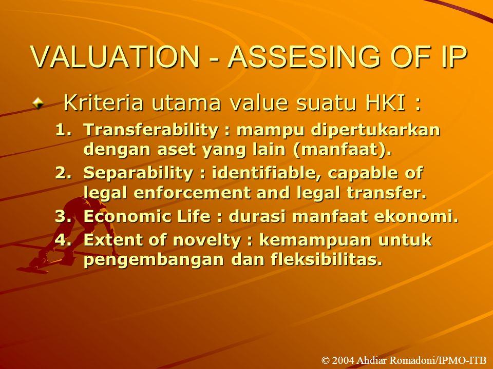 VALUATION - ASSESING OF IP Kriteria utama value suatu HKI : 1.Transferability : mampu dipertukarkan dengan aset yang lain (manfaat).