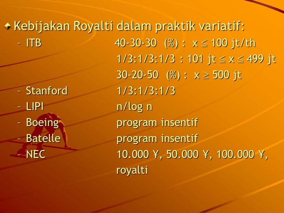 Kebijakan Royalti dalam praktik variatif: –ITB 40-30-30 (%) : x  100 jt/th 1/3:1/3:1/3 : 101 jt  x  499 jt 1/3:1/3:1/3 : 101 jt  x  499 jt 30-20-50 (%) : x  500 jt 30-20-50 (%) : x  500 jt –Stanford1/3:1/3:1/3 –LIPIn/log n –Boeingprogram insentif –Batelleprogram insentif –NEC10.000 ¥, 50.000 ¥, 100.000 ¥, royalti royalti