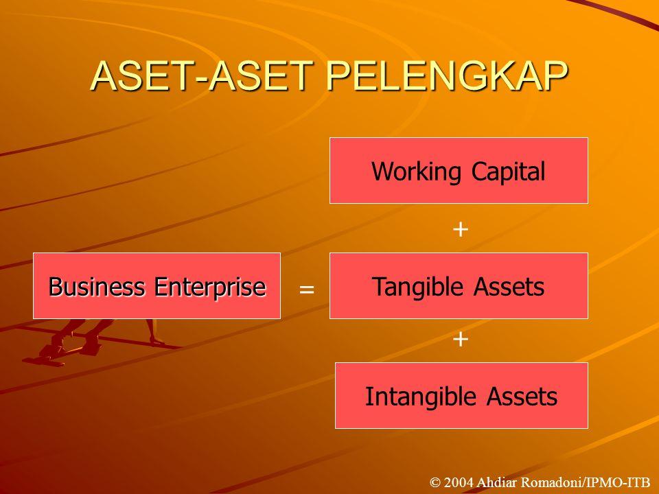 Aset-aset Working Capital e.g cash money, acc.receivable, inventory e.g cash money, acc.