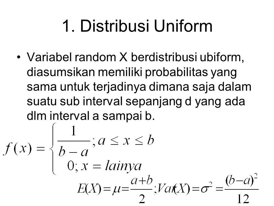 1. Distribusi Uniform Variabel random X berdistribusi ubiform, diasumsikan memiliki probabilitas yang sama untuk terjadinya dimana saja dalam suatu su