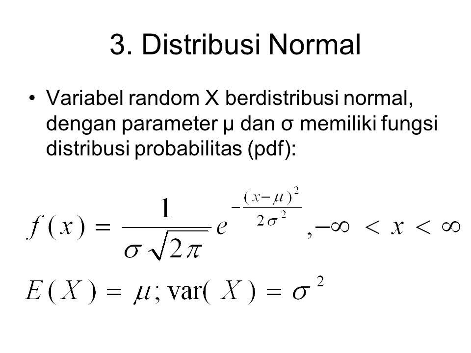 3. Distribusi Normal Variabel random X berdistribusi normal, dengan parameter µ dan σ memiliki fungsi distribusi probabilitas (pdf):