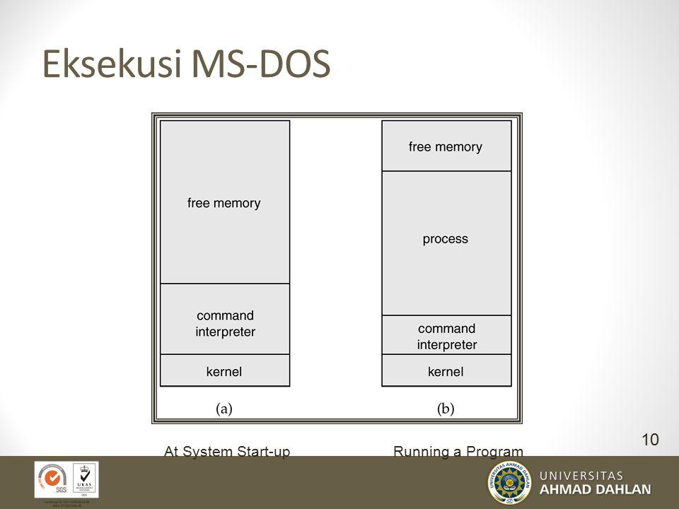 Eksekusi MS-DOS 10 At System Start-up Running a Program