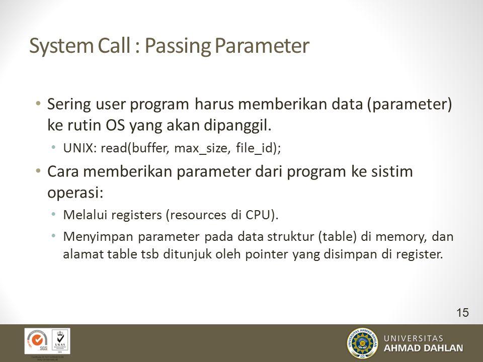 System Call : Passing Parameter Sering user program harus memberikan data (parameter) ke rutin OS yang akan dipanggil. UNIX: read(buffer, max_size, fi