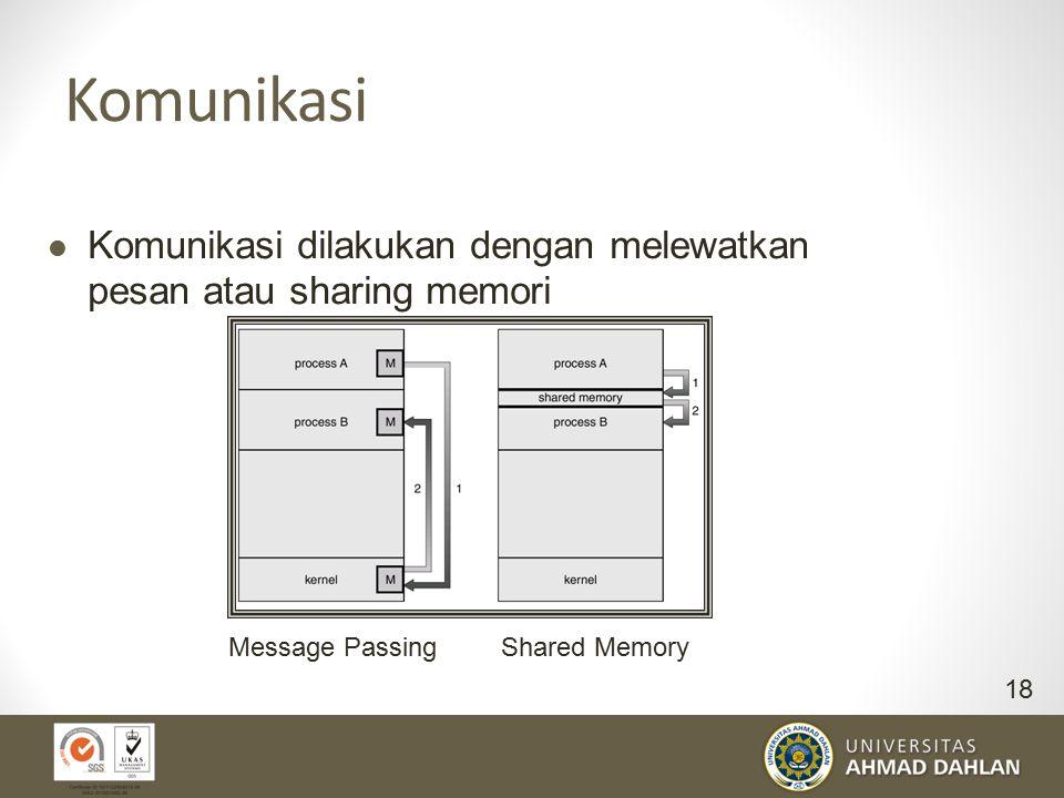 Komunikasi 18 Message Passing Shared Memory Komunikasi dilakukan dengan melewatkan pesan atau sharing memori
