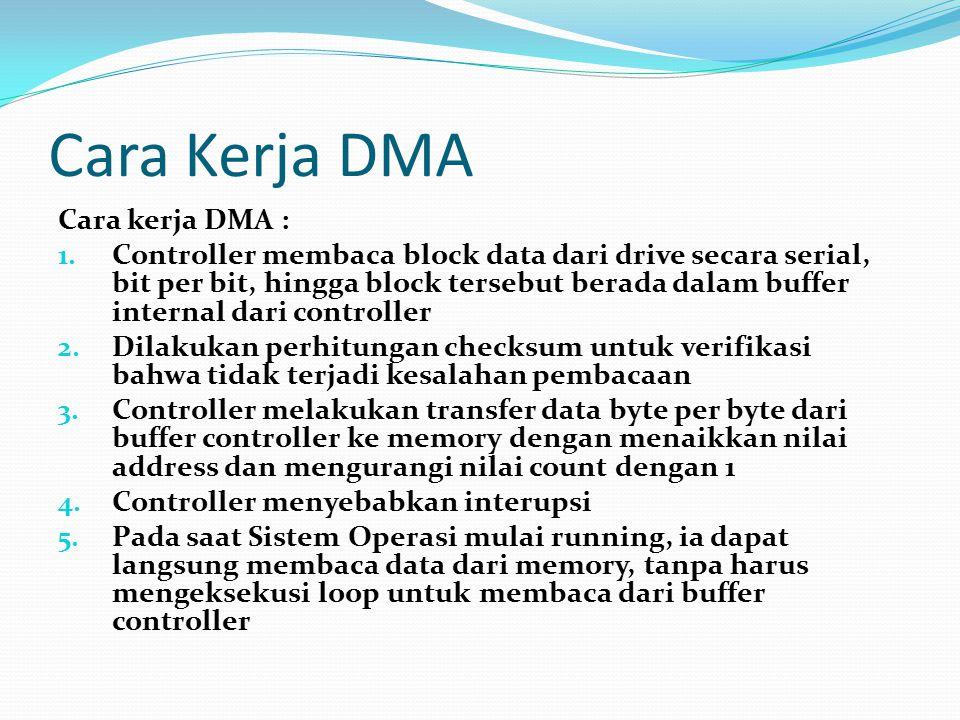 Cara Kerja DMA Cara kerja DMA : 1. Controller membaca block data dari drive secara serial, bit per bit, hingga block tersebut berada dalam buffer inte