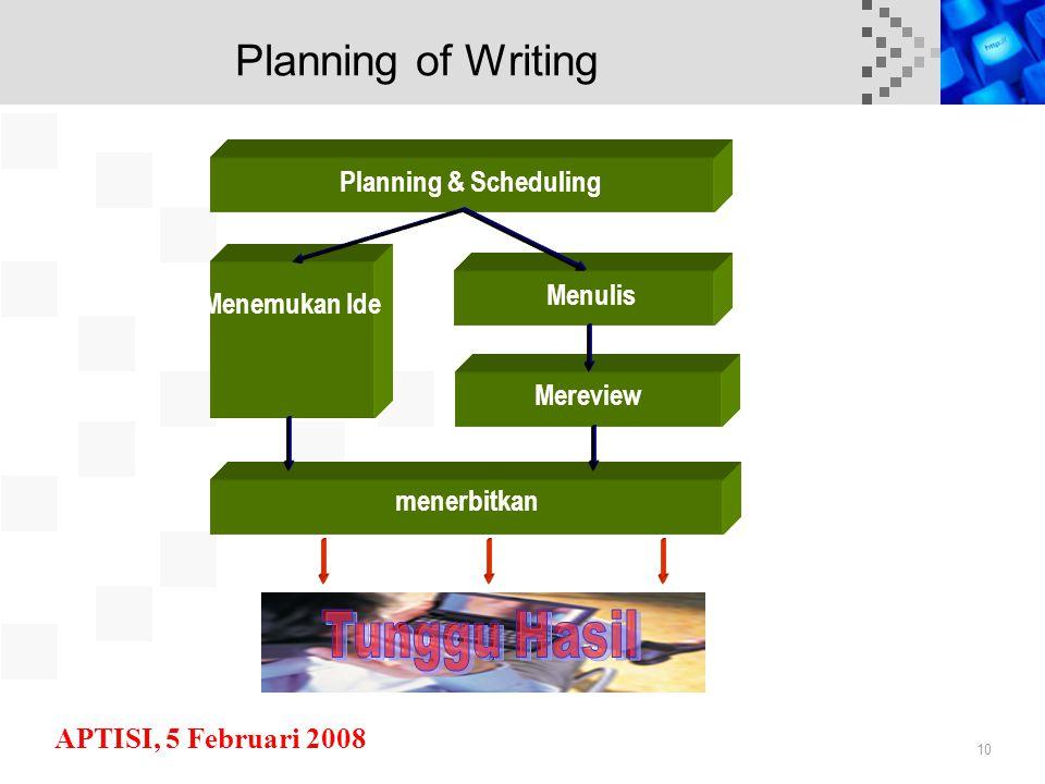 APTISI, 5 Februari 2008 10 Planning & Scheduling Menulis Mereview menerbitkan Tunggu Hasil Planning of Writing Menemukan Ide