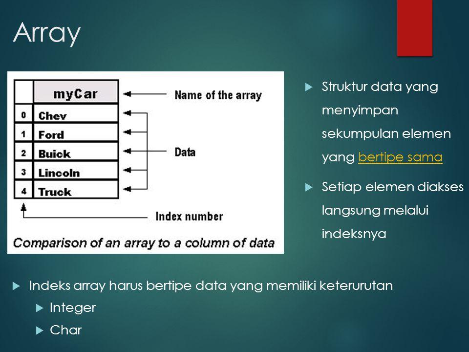 Array  Struktur data yang menyimpan sekumpulan elemen yang bertipe sama  Setiap elemen diakses langsung melalui indeksnya  Indeks array harus bertipe data yang memiliki keterurutan  Integer  Char