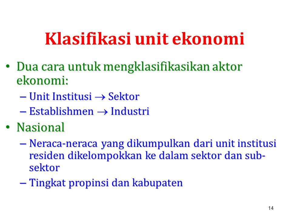 14 Dua cara untuk mengklasifikasikan aktor ekonomi: Dua cara untuk mengklasifikasikan aktor ekonomi: – Unit Institusi  Sektor – Establishmen  Indust