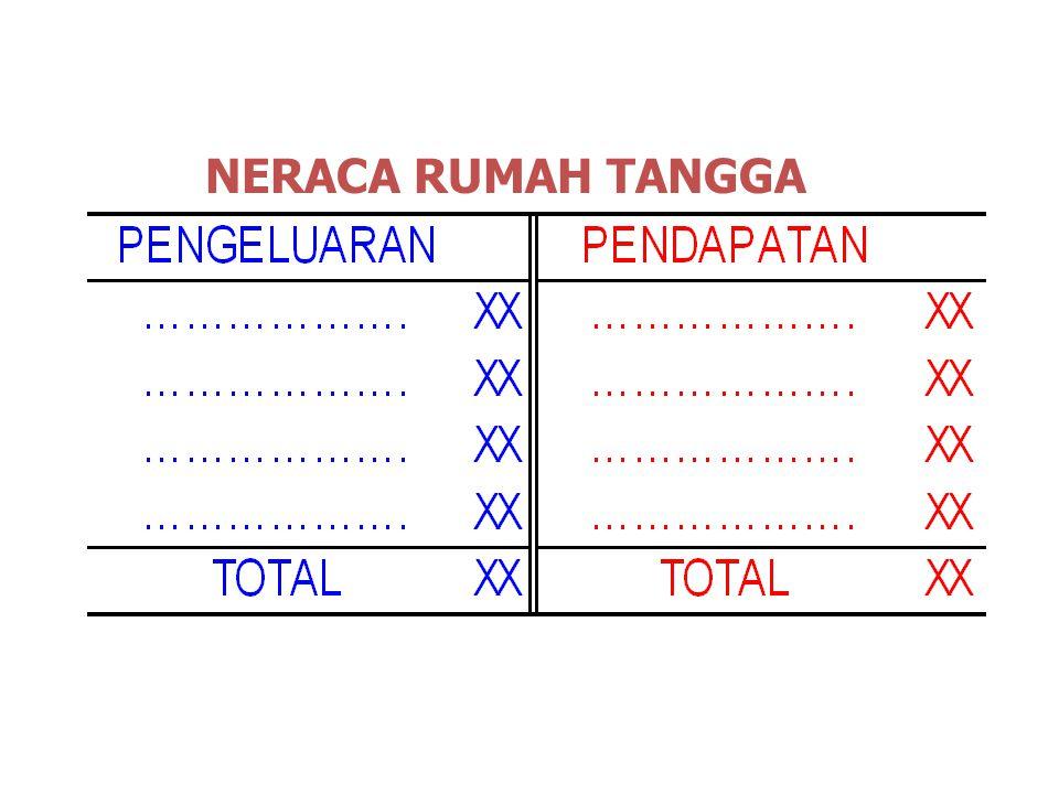 NERACA RUMAH TANGGA